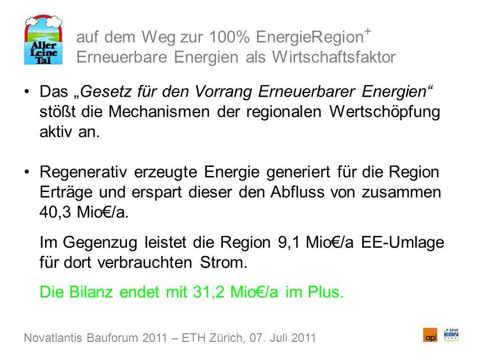auf dem Weg zur 100% EnergieRegion + Erneuerbare Energien als Wirtschaftsfaktor Das Gesetz für den Vorrang Erneuerbarer Energien stößt die Mechanismen der regionalen Wertschöpfung aktiv an.