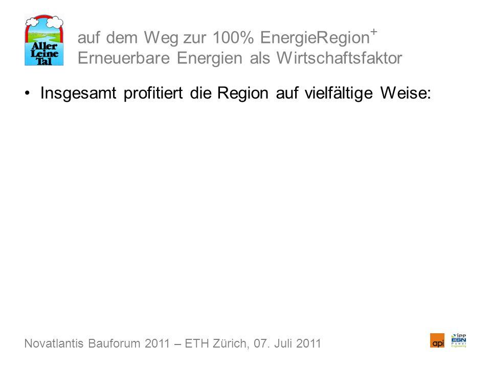 auf dem Weg zur 100% EnergieRegion + Erneuerbare Energien als Wirtschaftsfaktor Insgesamt profitiert die Region auf vielfältige Weise: Novatlantis Bauforum 2011 – ETH Zürich, 07.