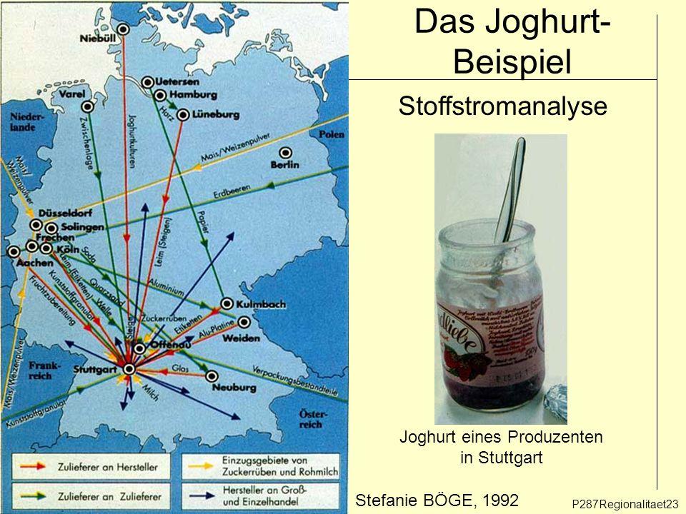 Das Joghurt- Beispiel Stefanie BÖGE, 1992 Stoffstromanalyse Joghurt eines Produzenten in Stuttgart P287Regionalitaet23