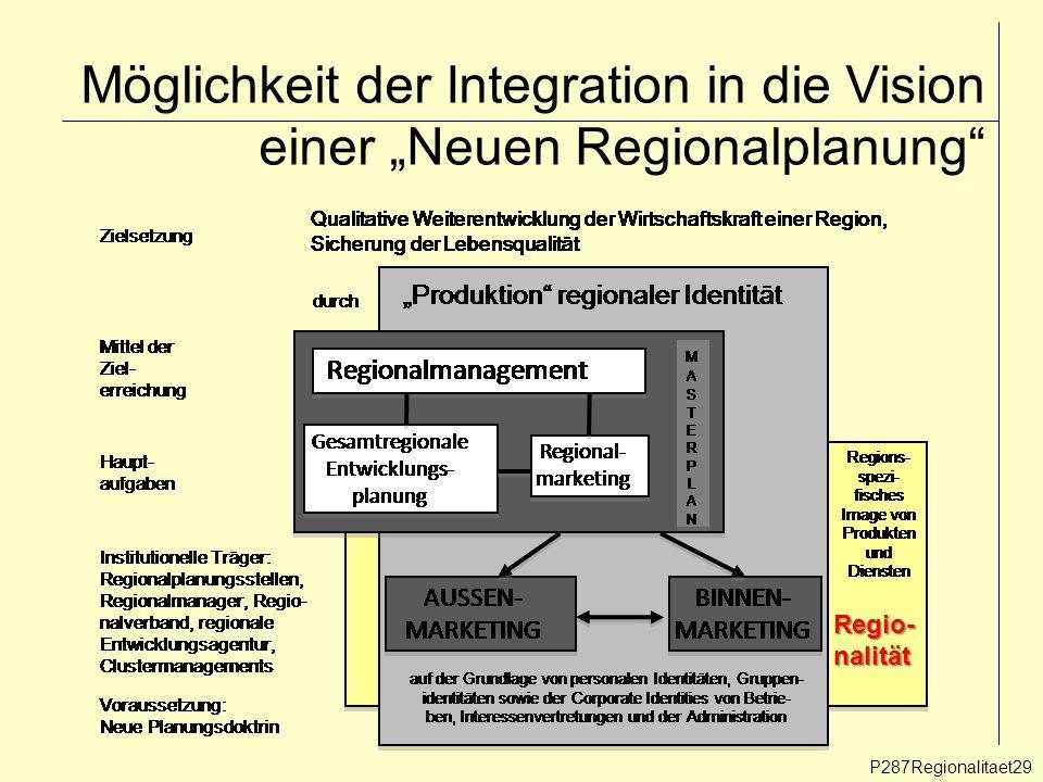 Möglichkeit der Integration in die Vision einer Neuen Regionalplanung P287Regionalitaet29 Regio-nalität