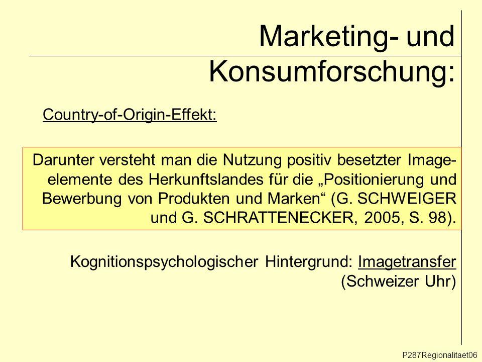 Marketing- und Konsumforschung: P287Regionalitaet06 Country-of-Origin-Effekt: Darunter versteht man die Nutzung positiv besetzter Image- elemente des