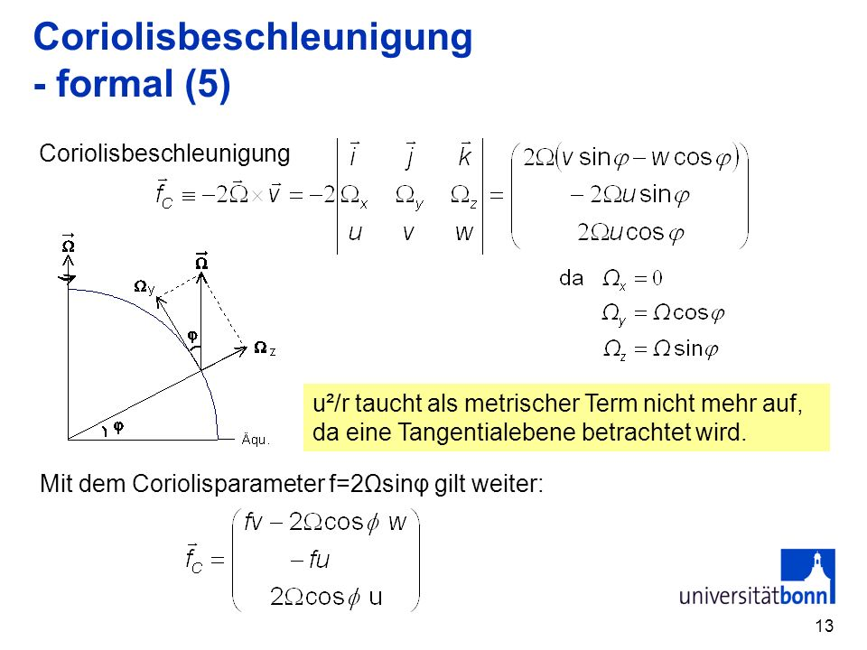 13 Coriolisbeschleunigung - formal (5) Coriolisbeschleunigung Mit dem Coriolisparameter f=2Ωsinφ gilt weiter: u²/r taucht als metrischer Term nicht me