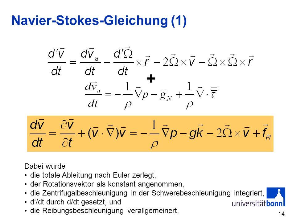 14 Navier-Stokes-Gleichung (1) + Dabei wurde die totale Ableitung nach Euler zerlegt, der Rotationsvektor als konstant angenommen, die Zentrifugalbesc