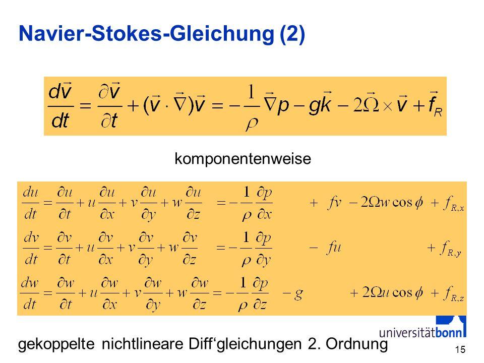 15 Navier-Stokes-Gleichung (2) komponentenweise gekoppelte nichtlineare Diffgleichungen 2. Ordnung
