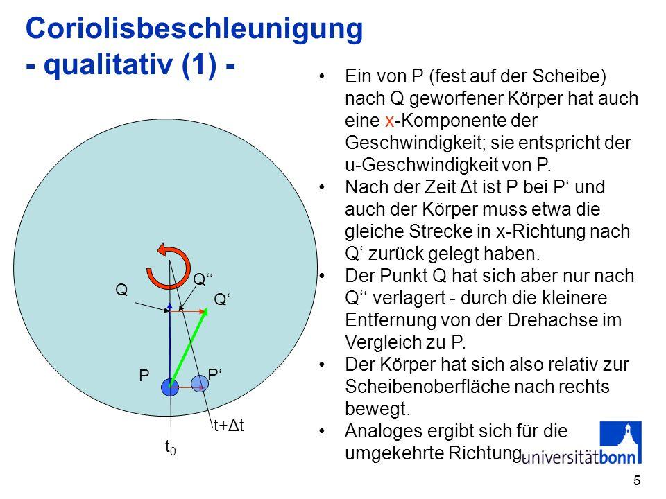 5 Coriolisbeschleunigung - qualitativ (1) - Ein von P (fest auf der Scheibe) nach Q geworfener Körper hat auch eine x-Komponente der Geschwindigkeit;