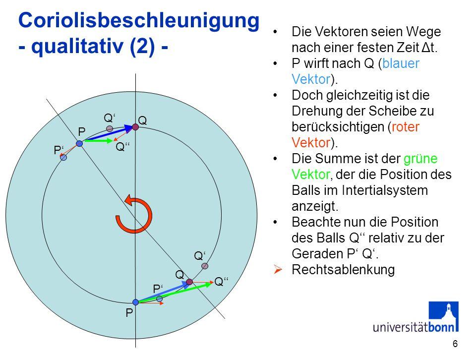 6 Coriolisbeschleunigung - qualitativ (2) - Die Vektoren seien Wege nach einer festen Zeit Δt. P wirft nach Q (blauer Vektor). Doch gleichzeitig ist d