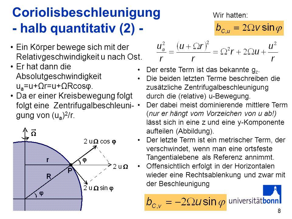8 Coriolisbeschleunigung - halb quantitativ (2) - Ein Körper bewege sich mit der Relativgeschwindigkeit u nach Ost. Er hat dann die Absolutgeschwindig