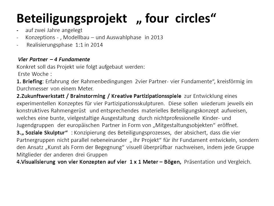 Beteiligungsprojekt four circles - auf zwei Jahre angelegt - Konzeptions -, Modellbau – und Auswahlphase in 2013 - Realisierungsphase 1:1 in 2014 Vier