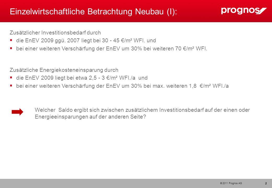 © 2011 Prognos AG Zusätzliche Energiekosteneinsparung durch die EnEV 2009 liegt bei etwa 2,5 - 3 /m² WFl./a und bei einer weiteren Verschärfung der EnEV um 30% bei max.