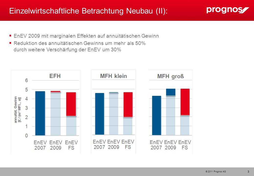 © 2011 Prognos AG Einzelwirtschaftliche Betrachtung Neubau (III): Die EnEV 2009 verlängert die Amortisationszeit gegenüber der EnEV 2007 um 3 Jahre Ein weiterer Verschärfungsschritt der EnEV verlängert der Amortisationszeit um fast 10 Jahre 4