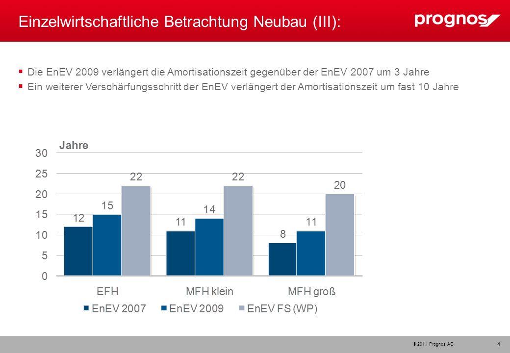 © 2011 Prognos AG Einzelwirtschaftliche Betrachtung Neubau (III): Die EnEV 2009 verlängert die Amortisationszeit gegenüber der EnEV 2007 um 3 Jahre Ei