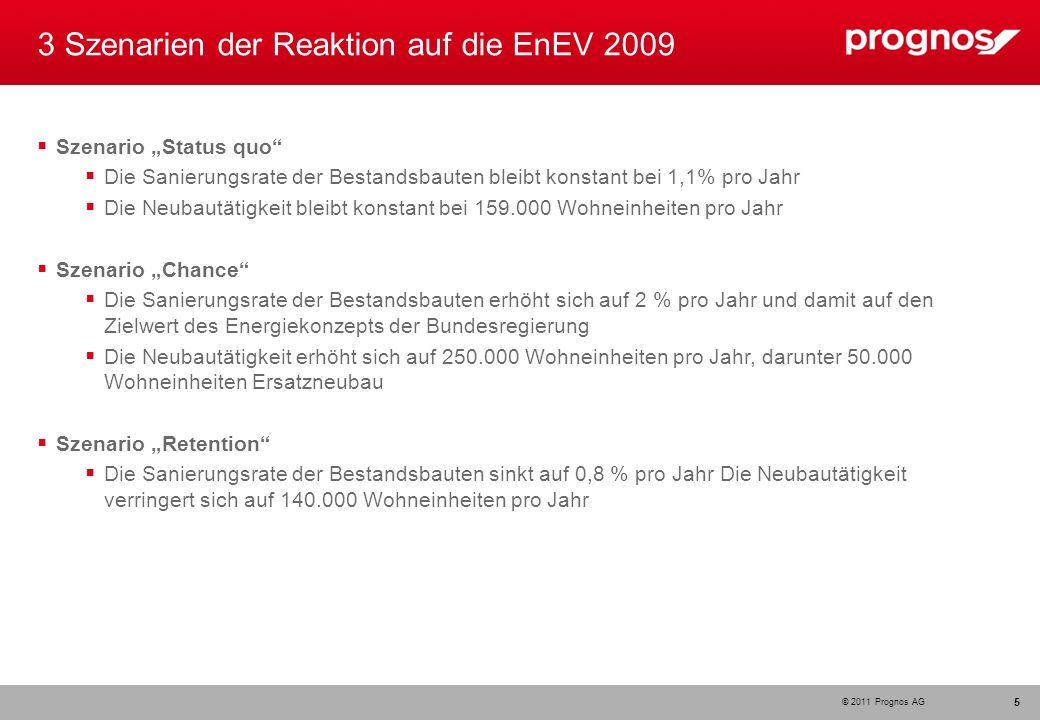 © 2011 Prognos AG 3 Szenarien der Reaktion auf die EnEV 2009 5 Szenario Status quo Die Sanierungsrate der Bestandsbauten bleibt konstant bei 1,1% pro
