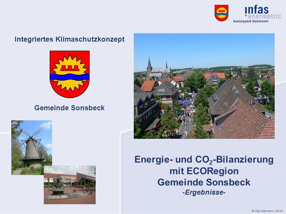 © infas enermetric GmbH Integriertes Klimaschutzkonzept Gemeinde Sonsbeck Energie- und CO 2 -Bilanzierung mit ECORegion Gemeinde Sonsbeck -Ergebnisse-