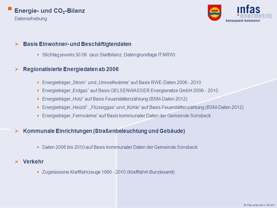 © infas enermetric GmbH Energie- und CO 2 -Bilanz Methodische Hinweise - Begriffserklärung Endbilanz 2006 - 2010 Startbilanz 1990 - 2005 Startbilanz Nationale Daten Endbilanz Regionale Daten
