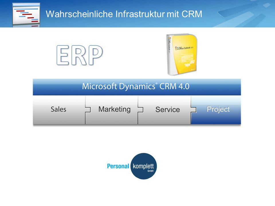 CRM-Project auf dem Handy (Windows, Blackberry und iPhone)