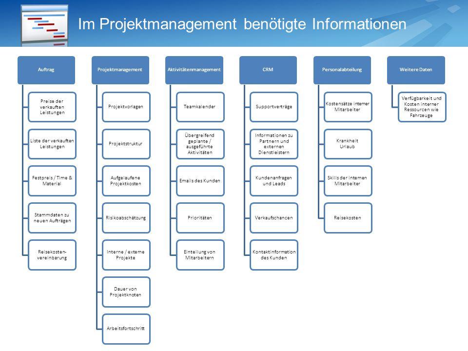 Projektinformationen im Outlook