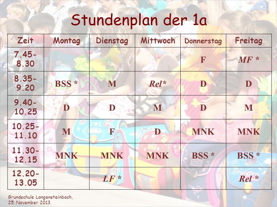 Stundenplan der 1a Grundschule Langensteinbach, 25. November 2013 ZeitMontagDienstagMittwoch Donnerstag Freitag 7.45- 8.30 FMF * 8.35- 9.20 BSS *MRel*