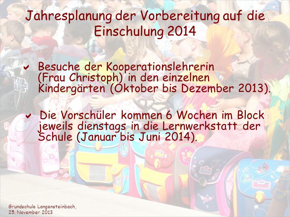 Jahresplanung der Vorbereitung auf die Einschulung 2014 Besuche der Kooperationslehrerin (Frau Christoph) in den einzelnen Kindergärten (Oktober bis D
