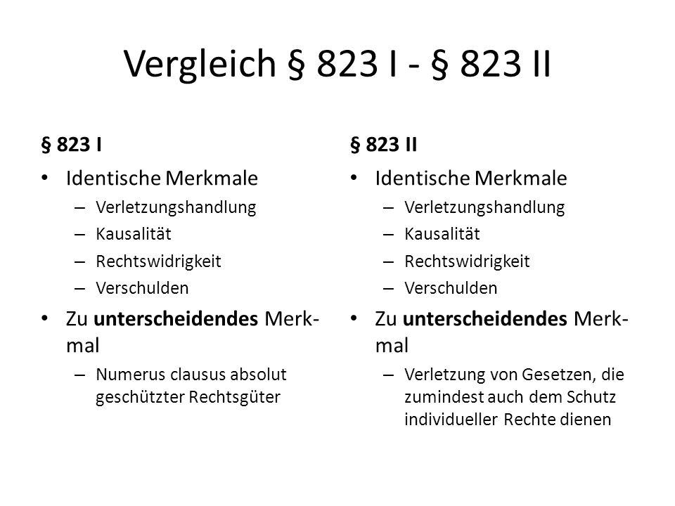 Vergleich § 823 I - § 823 II § 823 I Identische Merkmale – Verletzungshandlung – Kausalität – Rechtswidrigkeit – Verschulden Zu unterscheidendes Merk-