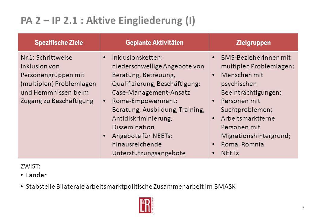 PA 2 – IP 2.1 : Aktive Eingliederung (I) 4 Spezifische ZieleGeplante AktivitätenZielgruppen Nr.1: Schrittweise Inklusion von Personengruppen mit (multiplen) Problemlagen und Hemmnissen beim Zugang zu Beschäftigung Inklusionsketten: niederschwellige Angebote von Beratung, Betreuung, Qualifizierung, Beschäftigung; Case-Management-Ansatz Roma-Empowerment: Beratung, Ausbildung, Training, Antidiskriminierung, Dissemination Angebote für NEETs: hinausreichende Unterstützungsangebote BMS-BezieherInnen mit multiplen Problemlagen; Menschen mit psychischen Beeinträchtigungen; Personen mit Suchtproblemen; Arbeitsmarktferne Personen mit Migrationshintergrund; Roma, Romnia NEETs ZWIST: Länder Stabstelle Bilaterale arbeitsmarktpolitische Zusammenarbeit im BMASK