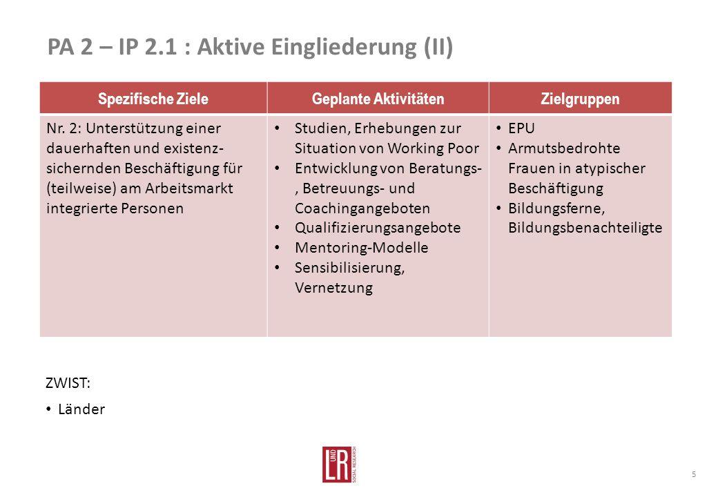 PA 2 – IP 2.1 : Aktive Eingliederung (II) 5 Spezifische ZieleGeplante AktivitätenZielgruppen Nr.