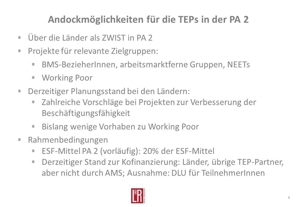 Andockmöglichkeiten für die TEPs in der PA 2 6 Über die Länder als ZWIST in PA 2 Projekte für relevante Zielgruppen: BMS-BezieherInnen, arbeitsmarktferne Gruppen, NEETs Working Poor Derzeitiger Planungsstand bei den Ländern: Zahlreiche Vorschläge bei Projekten zur Verbesserung der Beschäftigungsfähigkeit Bislang wenige Vorhaben zu Working Poor Rahmenbedingungen ESF-Mittel PA 2 (vorläufig): 20% der ESF-Mittel Derzeitiger Stand zur Kofinanzierung: Länder, übrige TEP-Partner, aber nicht durch AMS; Ausnahme: DLU für TeilnehmerInnen