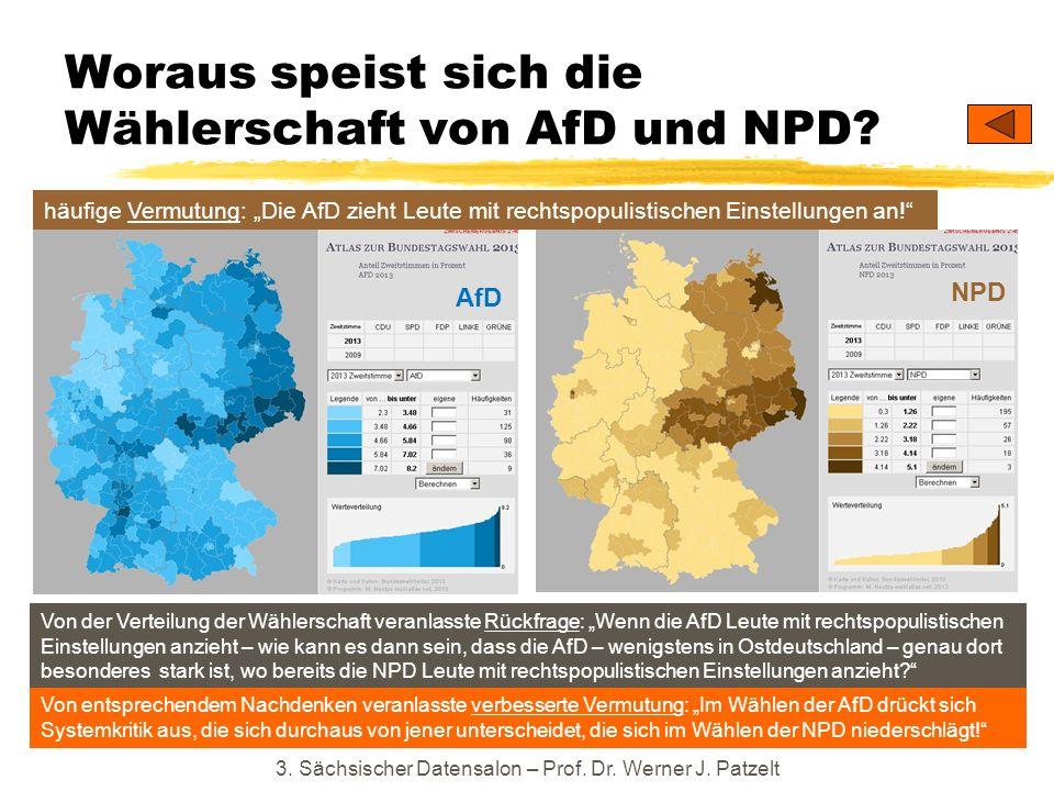 Woraus speist sich die Wählerschaft von AfD und NPD? 3. Sächsischer Datensalon – Prof. Dr. Werner J. Patzelt häufige Vermutung: Die AfD zieht Leute mi