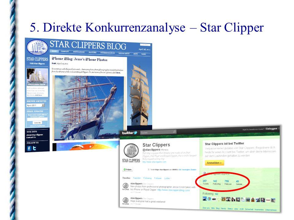 5. Direkte Konkurrenzanalyse – Star Clipper