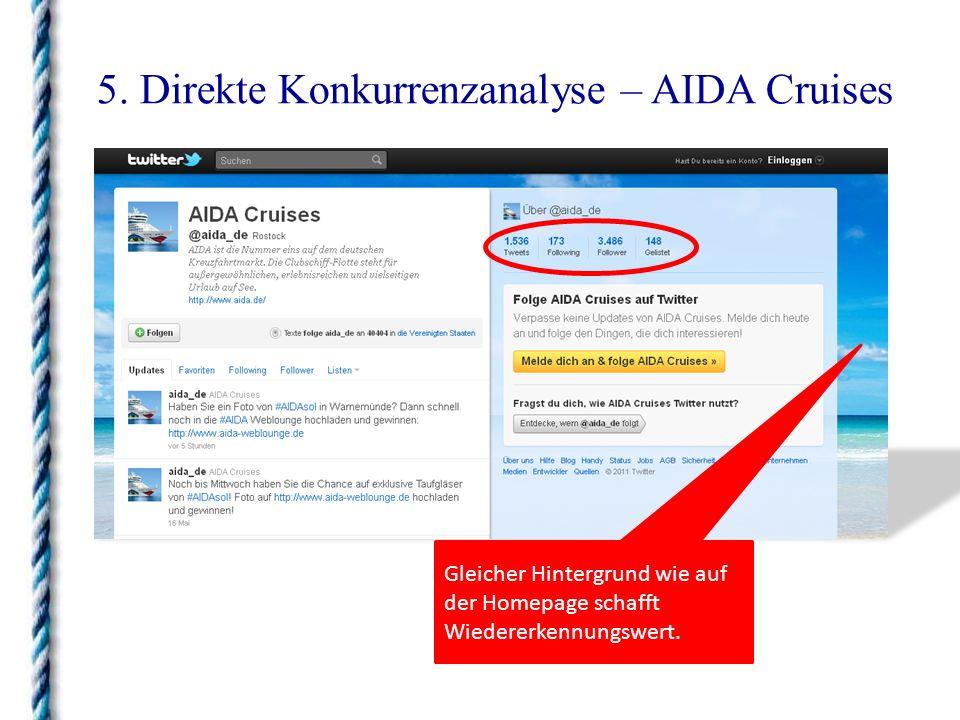 5.Direkte Konkurrenzanalyse – AIDA Cruises 94 Videos mit insgesamt ca.