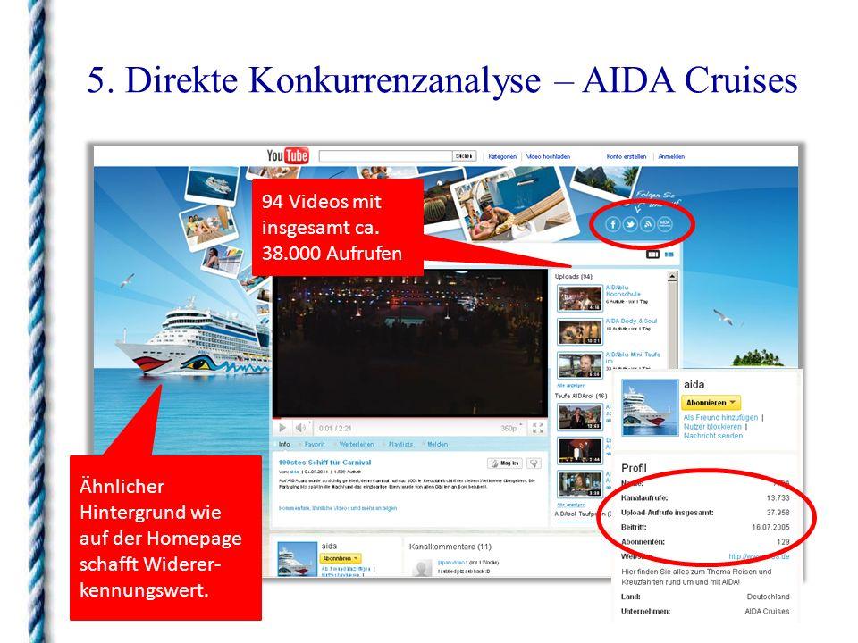 5. Direkte Konkurrenzanalyse – AIDA Cruises 94 Videos mit insgesamt ca. 38.000 Aufrufen Ähnlicher Hintergrund wie auf der Homepage schafft Widerer- ke