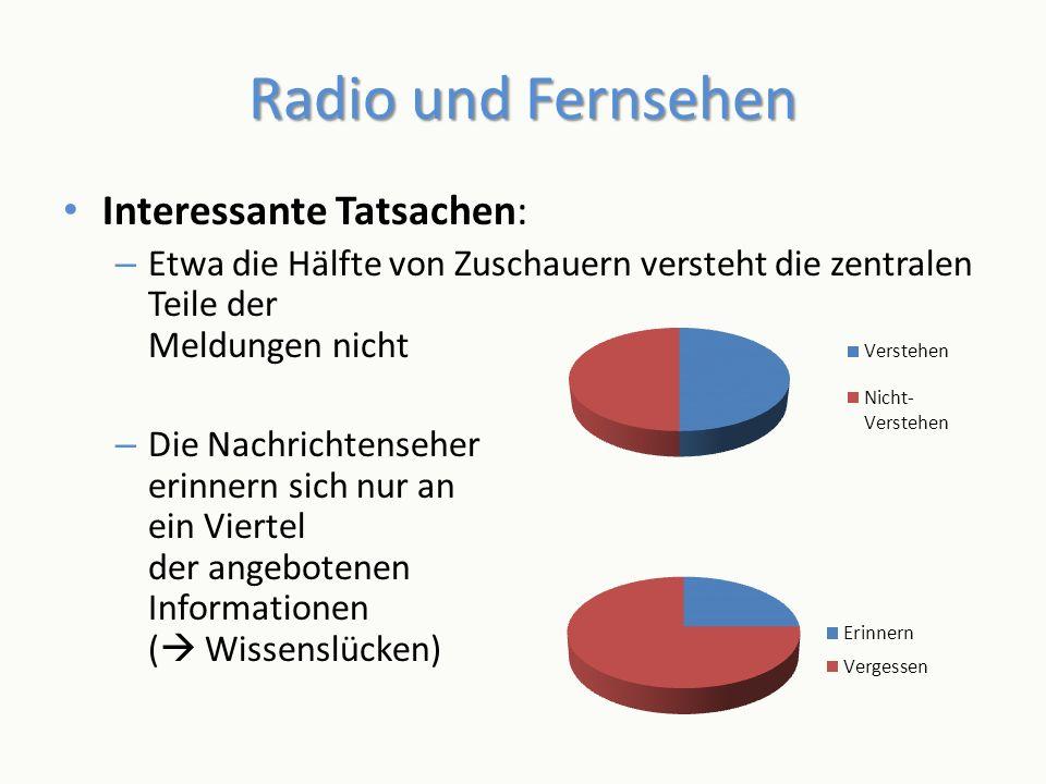 Radio und Fernsehen Interessante Tatsachen: – Etwa die Hälfte von Zuschauern versteht die zentralen Teile der Meldungen nicht – Die Nachrichtenseher e