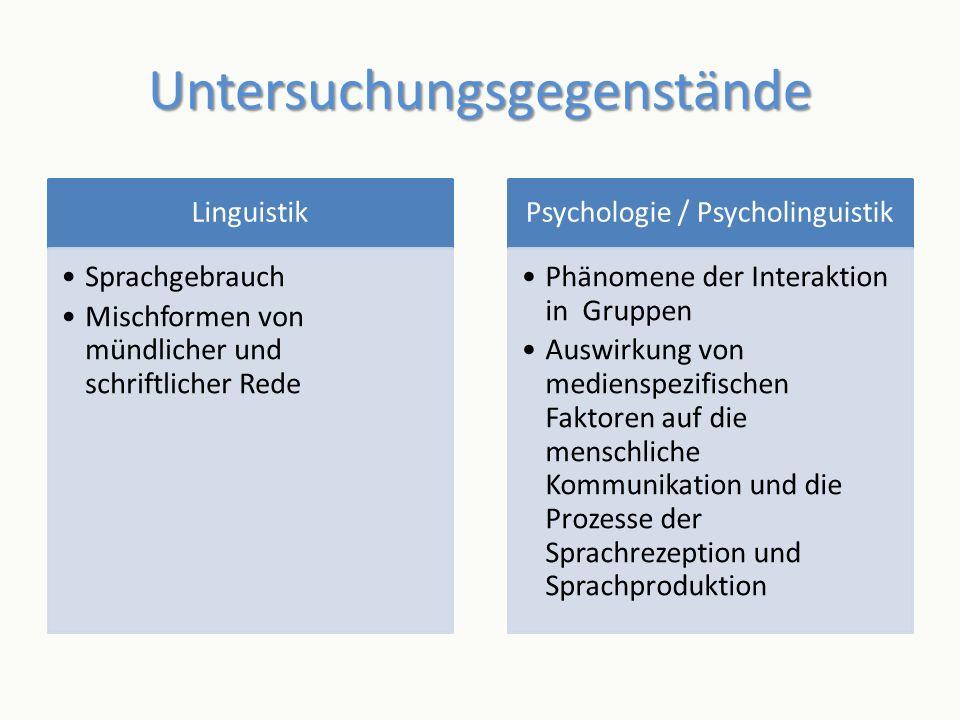 Untersuchungsgegenstände Linguistik Sprachgebrauch Mischformen von mündlicher und schriftlicher Rede Psychologie / Psycholinguistik Phänomene der Inte