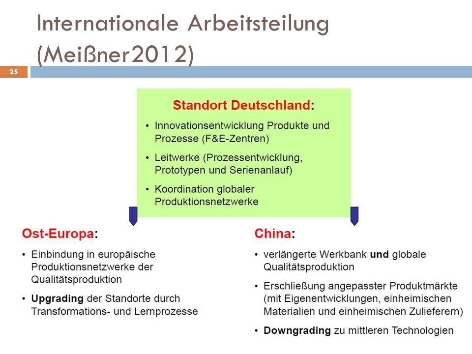 Internationale Arbeitsteilung (Meißner2012) 25