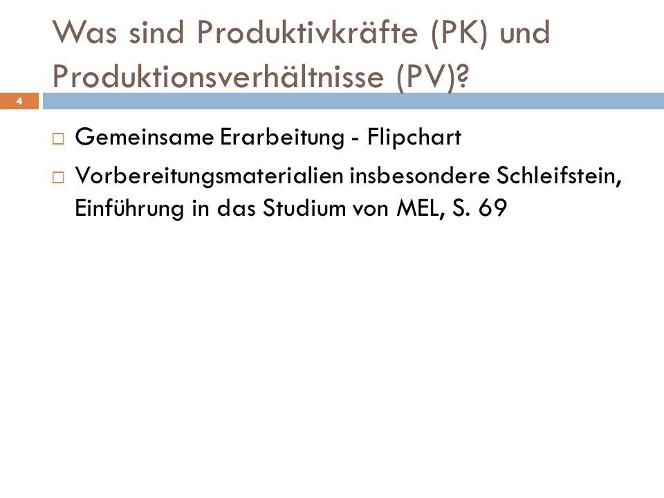 Was sind Produktivkräfte (PK) und Produktionsverhältnisse (PV).