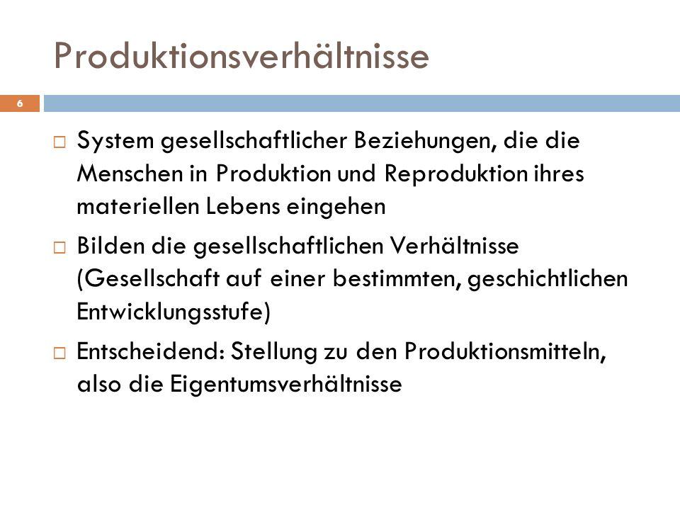 Produktionsverhältnisse System gesellschaftlicher Beziehungen, die die Menschen in Produktion und Reproduktion ihres materiellen Lebens eingehen Bilden die gesellschaftlichen Verhältnisse (Gesellschaft auf einer bestimmten, geschichtlichen Entwicklungsstufe) Entscheidend: Stellung zu den Produktionsmitteln, also die Eigentumsverhältnisse 6