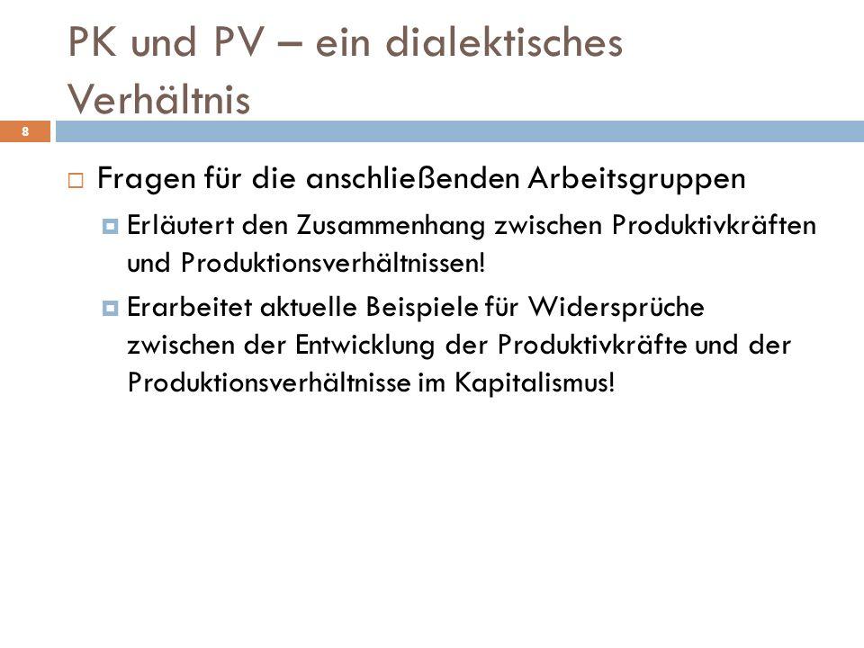 PK und PV – ein dialektisches Verhältnis Fragen für die anschließenden Arbeitsgruppen Erläutert den Zusammenhang zwischen Produktivkräften und Produktionsverhältnissen.