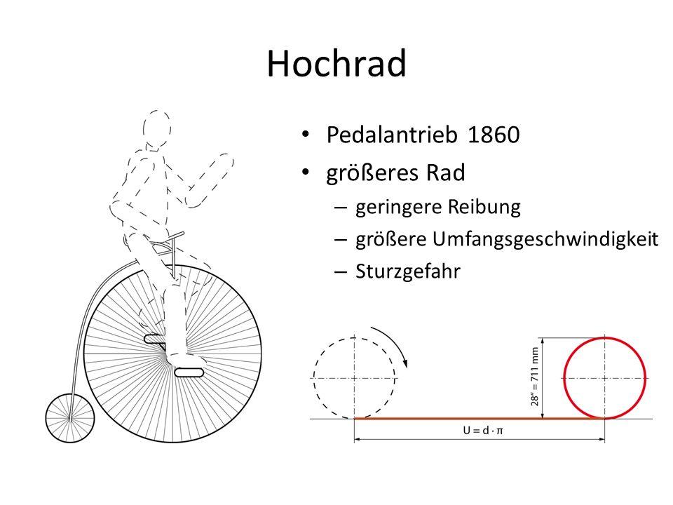 Hochrad Pedalantrieb 1860 größeres Rad – geringere Reibung – größere Umfangsgeschwindigkeit – Sturzgefahr