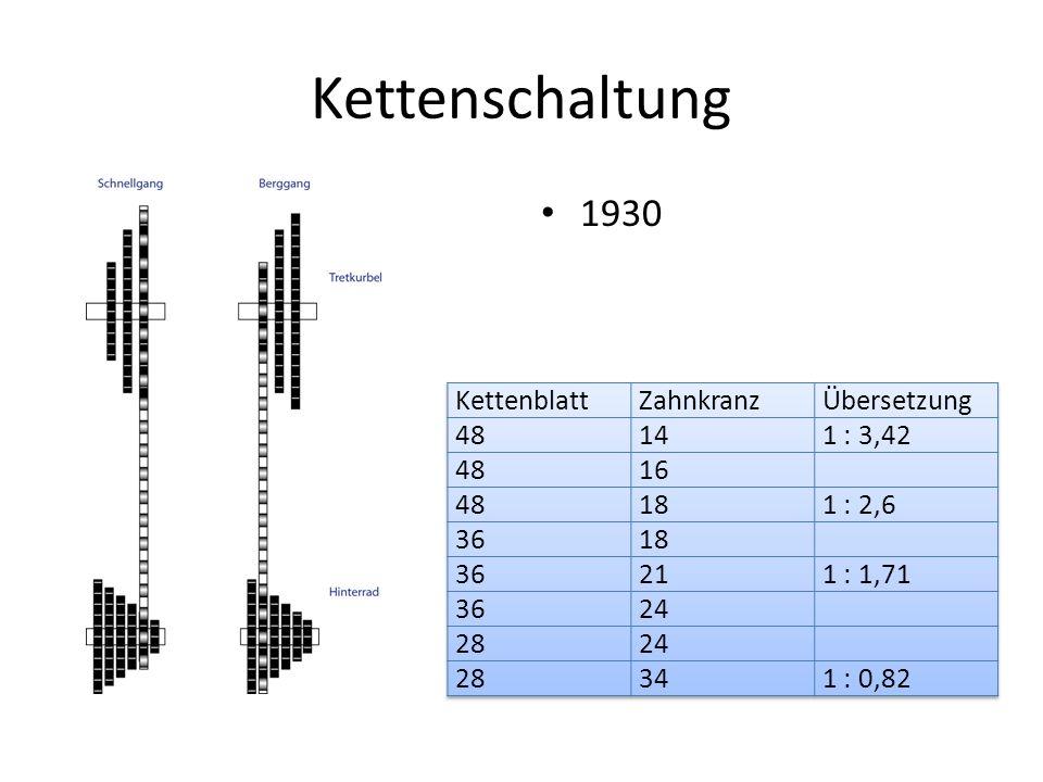 Kettenschaltung 1930