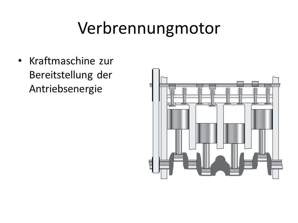 Verbrennungmotor Kraftmaschine zur Bereitstellung der Antriebsenergie