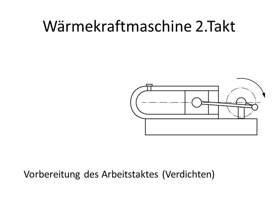 Wärmekraftmaschine 2.Takt Vorbereitung des Arbeitstaktes (Verdichten)