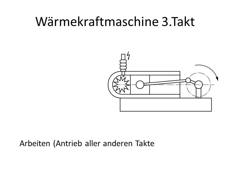 Wärmekraftmaschine 3.Takt Arbeiten (Antrieb aller anderen Takte