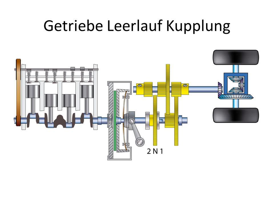 Getriebe Leerlauf Kupplung