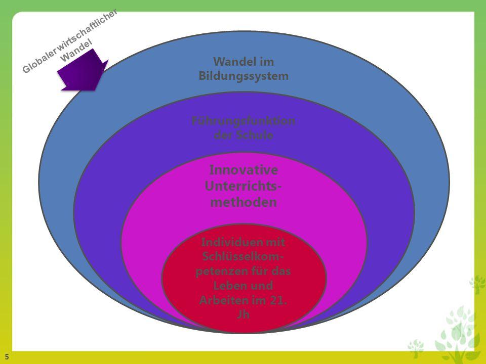 5 Wandel im Bildungssystem Führungsfunktion der Schule Innovative Unterrichts- methoden Individuen mit Schlüsselkom- petenzen für das Leben und Arbeiten im 21.