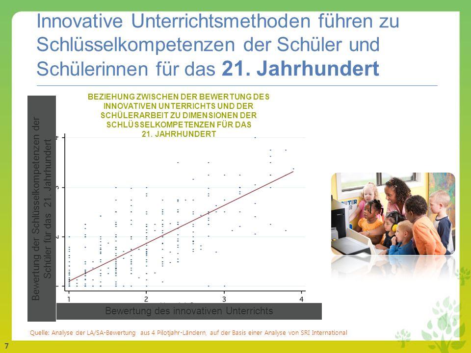 7 Quelle: Analyse der LA/SA-Bewertung aus 4 Pilotjahr-Ländern, auf der Basis einer Analyse von SRI International Bewertung des innovativen Unterrichts Bewertung der Schlüsselkompetenzen der Schüler für das 21.