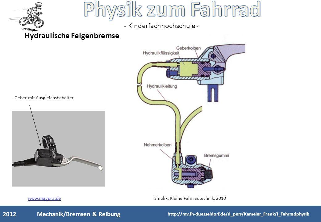 - Kinderfachhochschule - Hydraulische Felgenbremse Geber mit Ausgleichsbehälter www.magura.deSmolik, Kleine Fahrradtechnik, 2010www.magura.de 2012 Mec
