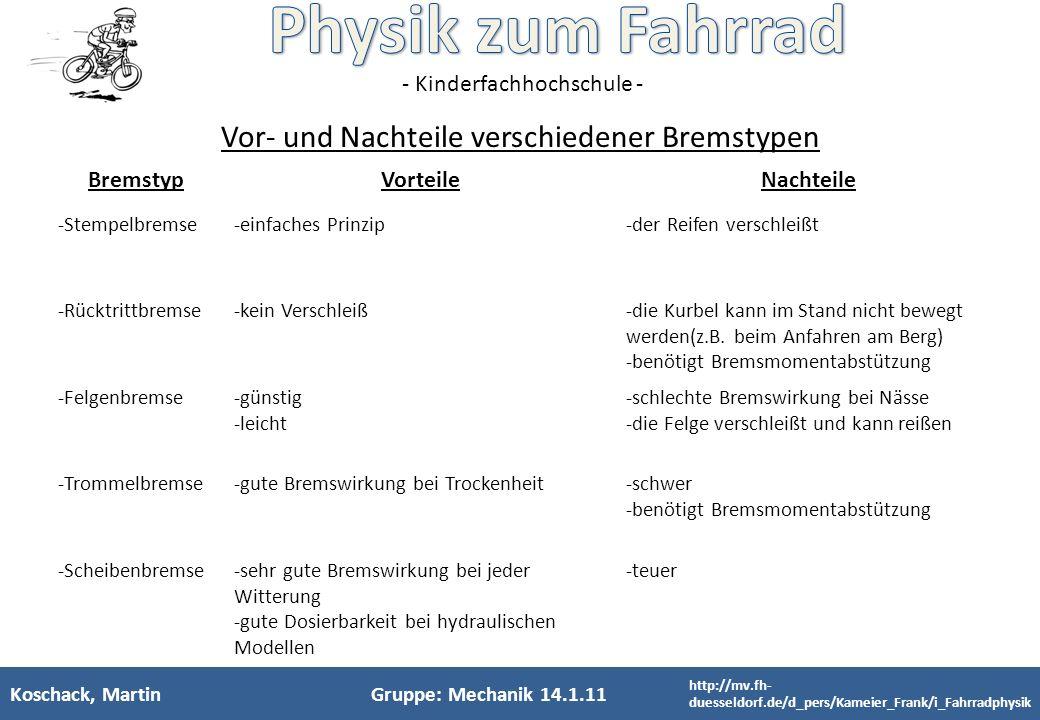 - Kinderfachhochschule - Koschack, MartinGruppe: Mechanik 14.1.11 BremstypVorteileNachteile -Stempelbremse-einfaches Prinzip-der Reifen verschleißt -R