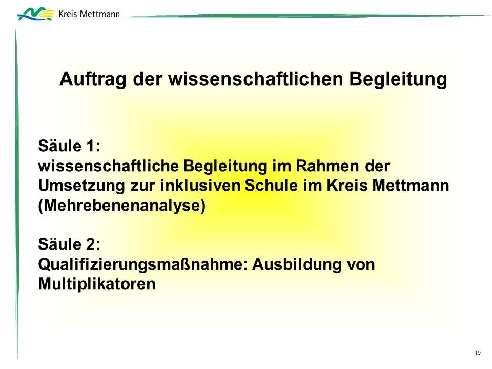 19 Auftrag der wissenschaftlichen Begleitung Säule 1: wissenschaftliche Begleitung im Rahmen der Umsetzung zur inklusiven Schule im Kreis Mettmann (Me