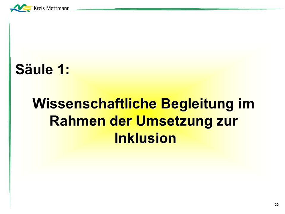 20 Säule 1: Wissenschaftliche Begleitung im Rahmen der Umsetzung zur Inklusion Inklusion