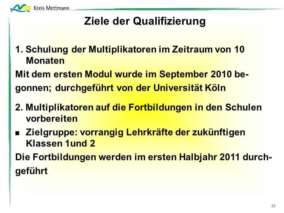 23 Ziele der Qualifizierung 1. Schulung der Multiplikatoren im Zeitraum von 10 Monaten Mit dem ersten Modul wurde im September 2010 be- gonnen; durchg