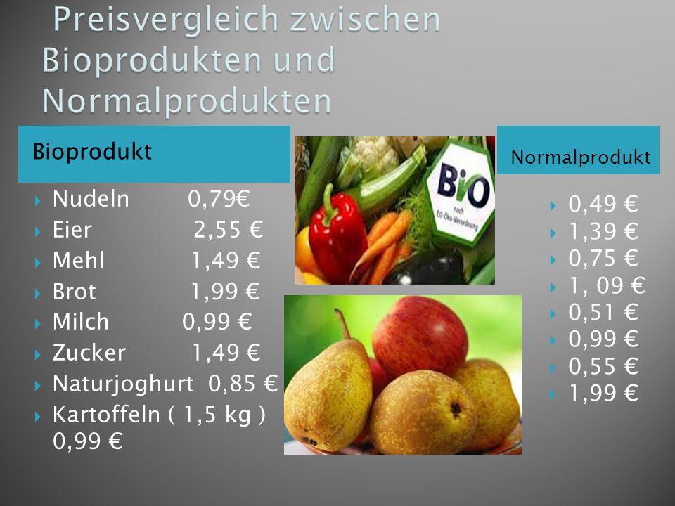 Bioprodukt Normalprodukt Nudeln 0,79 Eier 2,55 Mehl 1,49 Brot 1,99 Milch 0,99 Zucker 1,49 Naturjoghurt 0,85 Kartoffeln ( 1,5 kg ) 0,99 0,49 1,39 0,75